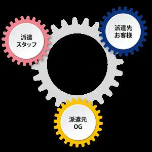 haken-shikumi